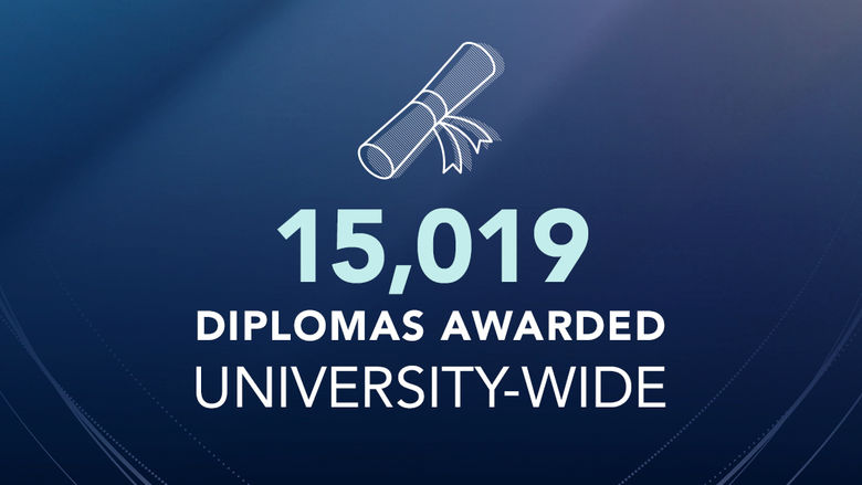 13,992 diplomas awarded at spring 2020 Penn State commencement